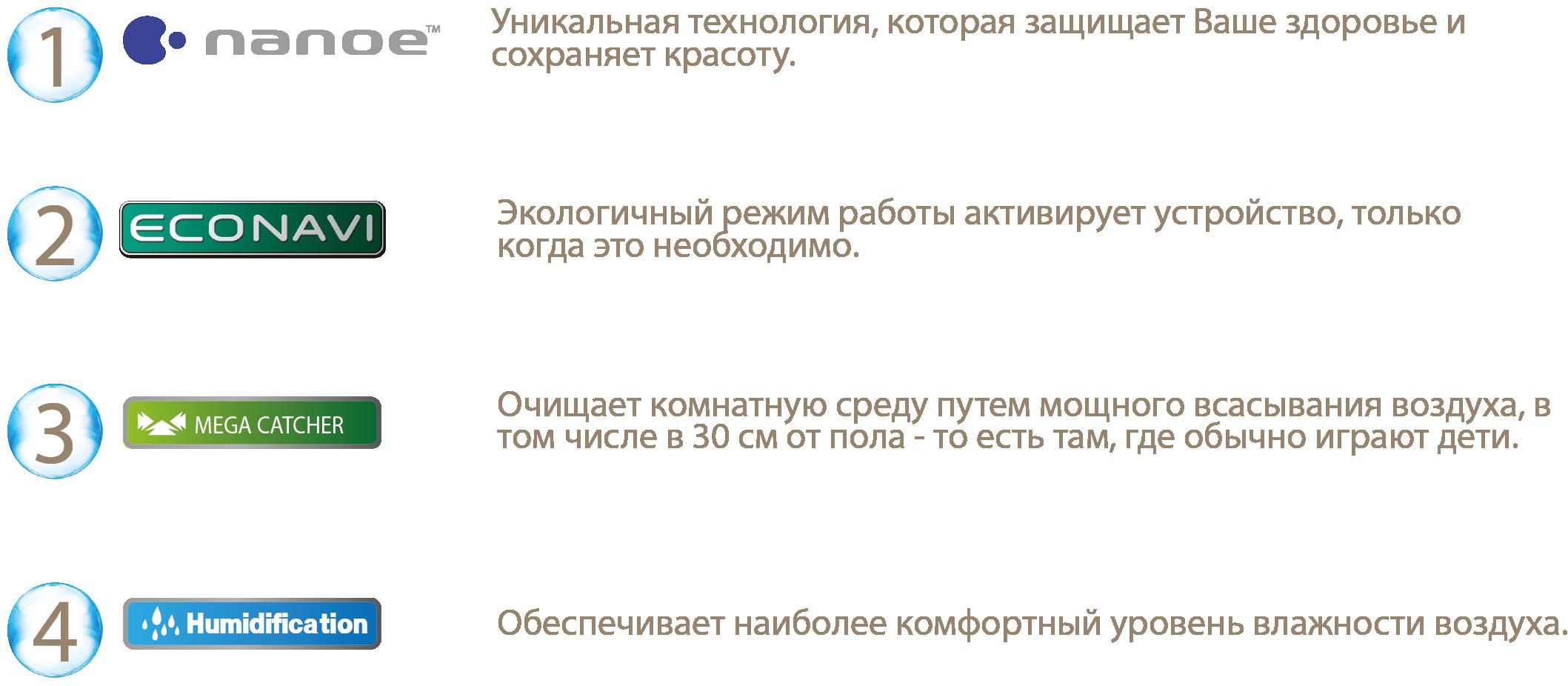 panasonic_tehnology
