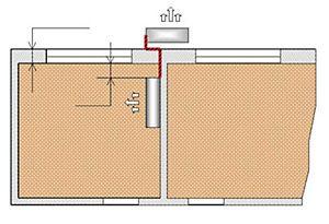 Схема № 6 монтаж настенной сплит-системы трасса до 5-ти метров