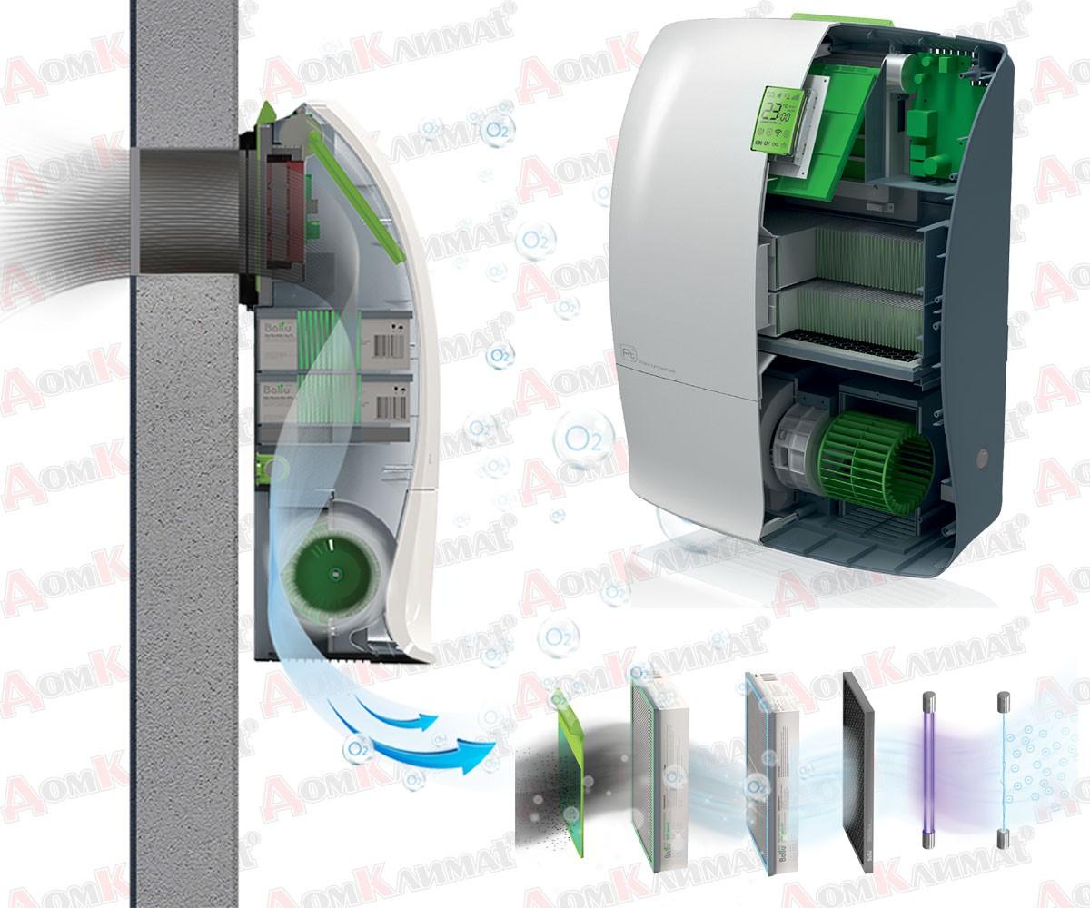 Приточно-очистительный мультикомплекс Ballu Air Master 2 BMAC-300 WARM/CO2/Wi-Fi
