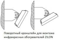 Комплект кронштейнов для монтажа МКО-2